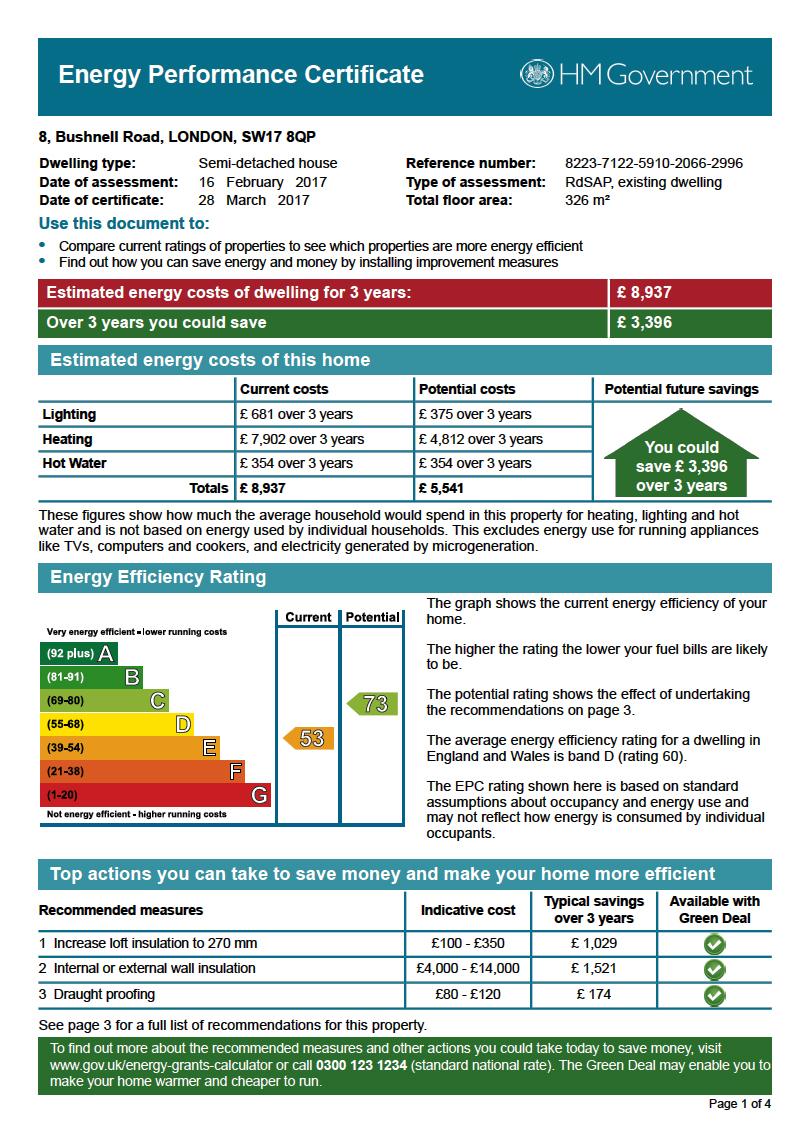 Low cost EPC provider in Tunbridge Wells & surrounding counties